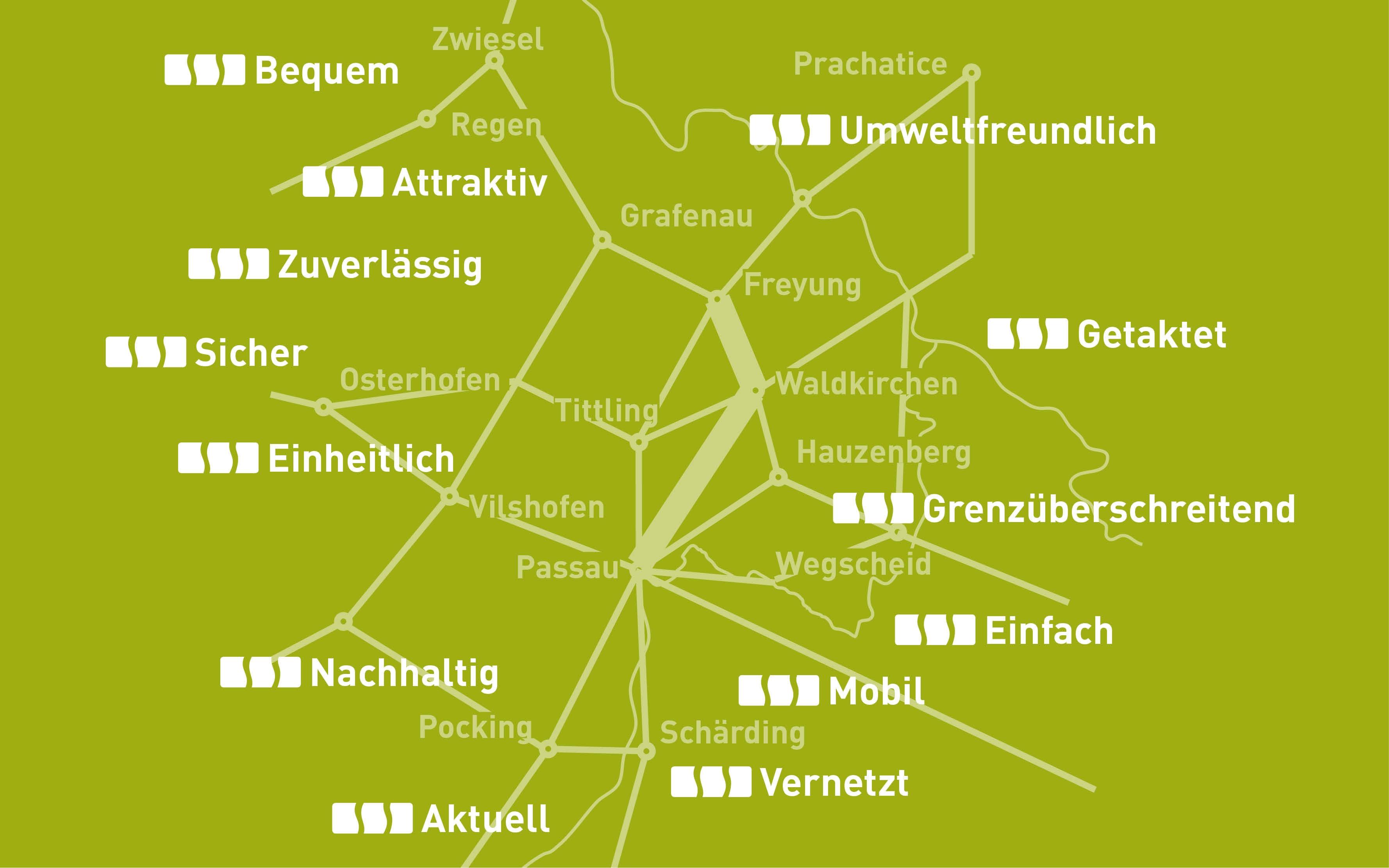 Ein Verkehrsverbund Für Ostbayern Ilztalbahn